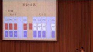 Embedded thumbnail for 阿里 JVM 之路