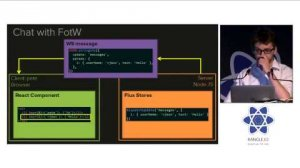 Embedded thumbnail for Flux over the Wire at react-europe 2015