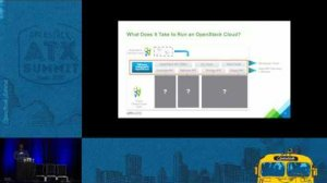 Embedded thumbnail for OpenStack for VMware Admins