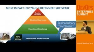 Embedded thumbnail for DOES14 - DevOps Will Save The World : Public Safety, Public Policy, and DevOps In Context