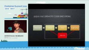 Embedded thumbnail for Container Summit 2016 - 如何利用Docker強化網站安全