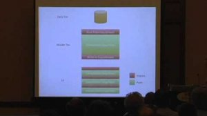 Embedded thumbnail for CUFP 2013: Jafar Husain: End to end Reactive Programming at Netflix