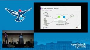 Embedded thumbnail for Delivering Composable NFV Services for Business, Residential and Mobile Edge