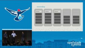 Embedded thumbnail for OpenStack is an Application! Deploy and Manage Your Stack with Kolla-Kubernetes