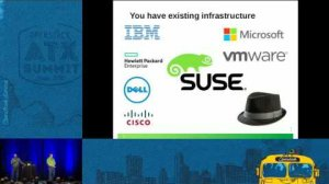 Embedded thumbnail for Integrating OpenStack into a Legacy Enterprise Environment