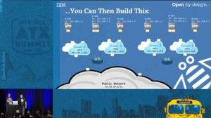 Embedded thumbnail for IBM - One Network to Rule Them All Open, Scalable, & Integrated
