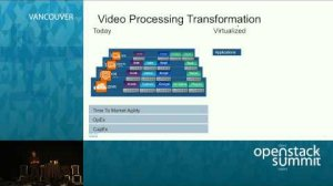 Embedded thumbnail for OpenStack in an Ever Expanding World of Possibilities