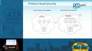 Embedded thumbnail for Pristine Machine - Intrinsically secure enterprise clouds