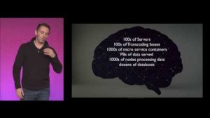 Embedded thumbnail for FutureStack16 SF: Anthony Johnson, Giphy