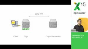 Embedded thumbnail for Accelerating HTTPS Worldwide with an NGINX Based Edge Network