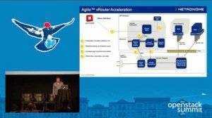 Embedded thumbnail for Fast and Flexible- Accelerated P4C and Open vSwitch Datapaths for OpenStack