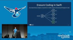 Embedded thumbnail for How to Migrate a Large Swift Cluster to Erasure Coding