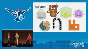 Embedded thumbnail for InfraCloud, a Community Cloud Managed by the Project Infrastructure Team