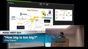 Embedded thumbnail for ODSC West 2015 | How Big is Too Big? Anomaly Detection at Netflix