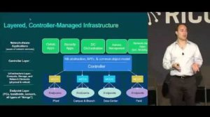 Embedded thumbnail for Internet of Things: Opportunities and Challenges: John Apolstolopoulos, Innovation Labs at CISCO
