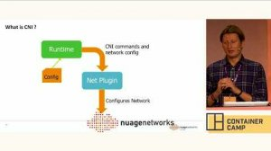 Embedded thumbnail for CNI/CNM - Introducing Container Networking - Christoph Andreas Torlinsky (Nuage Networks)