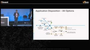 Embedded thumbnail for AWS re:Invent 2015   (ISM314) Breaking Down the Economics and TCO of Migrating to AWS