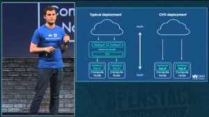 Embedded thumbnail for OVH Building a Public Cloud that Scales