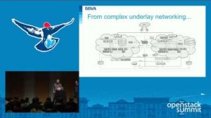 Embedded thumbnail for Innovation at BBVA- Next Generation Overlay for Kubernetes and OpenStack