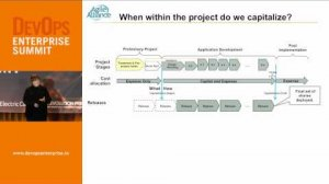Embedded thumbnail for DOES14 - Project Labor Cost Accounting for Agile Projects