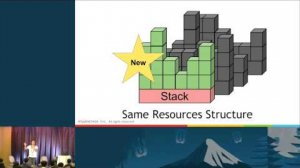 Embedded thumbnail for inwinSTACK- Heat Up Your Stack: Deep Dive to Heat, Learn How to Orchestrate Your Cloud
