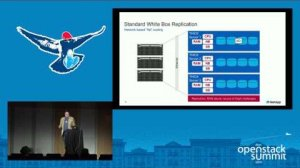 Embedded thumbnail for NetApp- Delivering Deterministic Performance at Optimal Cost for Enterprise Deployments of Ceph