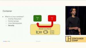Embedded thumbnail for Kubernetes meets Linux - Vishnu Kannan (Google)