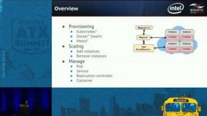 Embedded thumbnail for Magnum or Murano? OpenStack Options for Container Environment Cr