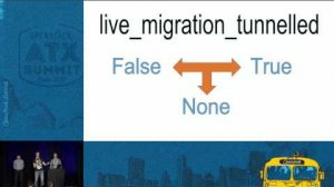 Embedded thumbnail for Live Migration, Mitaka and Beyond