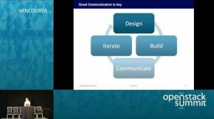 Embedded thumbnail for Building Consensus for a Cloud Strategy in the Enterprise