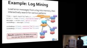 Embedded thumbnail for ODSC West 2015 | Is Apache Spark Ready for the Cloud?