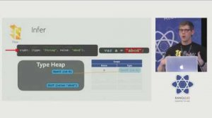 Embedded thumbnail for Jeff Morrison - A Deepdive Into Flow at react-europe 2016