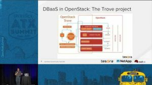 Embedded thumbnail for Expanding DBaaS Workloads with OpenStack Trove and Manila