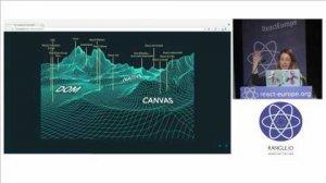 Embedded thumbnail for Animating the Virtual DOM - Sarah Drasner aka @sarah_edo at @ReactEurope 2017