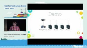 Embedded thumbnail for Container Summit 2016 - 使用CoreOS建置Kubernetes高可用集群
