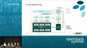 Embedded thumbnail for OPNFV Panel
