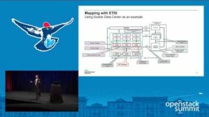 Embedded thumbnail for HPE- Containers or Virtual Machines on OpenStack for Your Virtual Network Functions - Why Not Both?