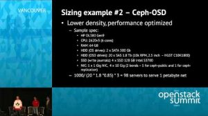 Embedded thumbnail for Building Your First Ceph Cluster for OpenStack— Fighting for Performance, Solving Tradeoffs