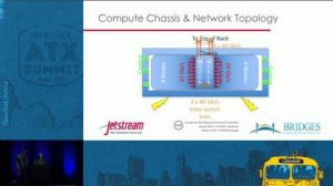 Embedded thumbnail for Deploying OpenStack for The National Science Foundation s Newest