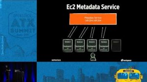 Embedded thumbnail for Meta-Do's and Don'ts A Hands-On Exploration of OpenStack Metadata