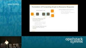 Embedded thumbnail for NFV Orchestration: Challenges in Telecom Deployments