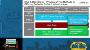 Embedded thumbnail for Hitachi Data Systems Corporation - Hitachi Brings Resilience and