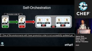 Embedded thumbnail for Now We're Cooking With INTUchef! Cultural Evolution at Intuit - ChefConf 2015