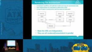 Embedded thumbnail for Cloudify by Gigaspaces - Orchestrating Kubernetes on OpenStack,