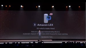 Embedded thumbnail for Introducing Amazon Lex, now in Preview