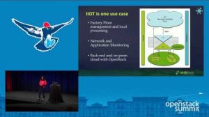 Embedded thumbnail for Midokura- Scaling IoT with OpenStack Networking and Open Source MidoNet