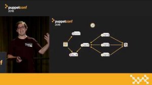 Embedded thumbnail for Closing the Loop: Direct Change Control with Puppet – Nick Lewis at PuppetConf 2016