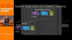 Embedded thumbnail for DOES14 - Microsoft - The 10 Year Microsoft Journey To Continuous Flow