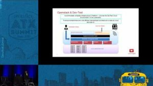 Embedded thumbnail for DevTest Cloud The Ultimate OpenStack UseCase