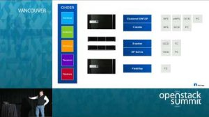 Embedded thumbnail for Why Use Enterprise Storage with OpenStack? NetApp's Portfolio Story